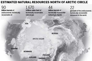CNOOC licensed to seek Arctic oil