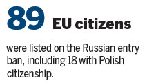 Moscow issues entry ban on European politicians