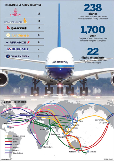 Maiden trip for china southern 39 s a380 companies chinadaily - China southern airlines guangzhou office ...