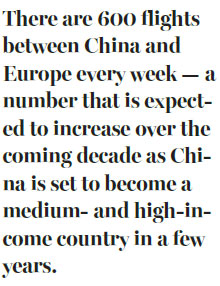 Europe air links with China are growing rapidly