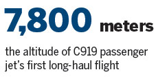 C919 completes long-distance flight