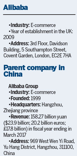 But Some Industry Insiders Warn That Alibaba S Existing Model