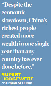 Wealth of options for China's super-rich